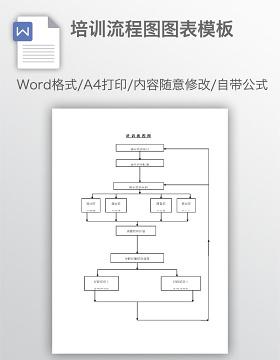 培训流程图图表模板