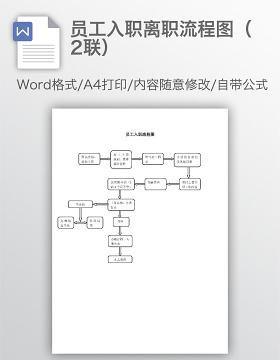 员工入职离职流程图(2联)