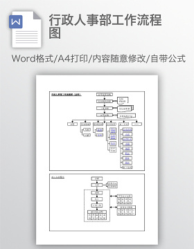 行政人事部工作流程图