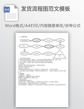 发货流程图范文模板