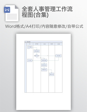 全套人事管理工作流程图(合集)