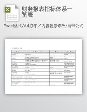 财务报表指标体系一览表