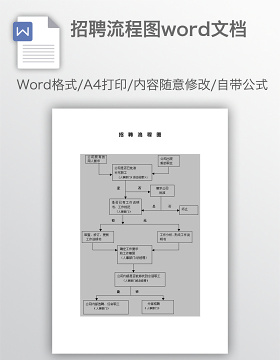 招聘流程图word文档