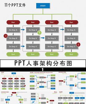 PPT人事架构分布流程图