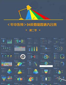 高端公司宣传计划总结关系列表数据图表合集