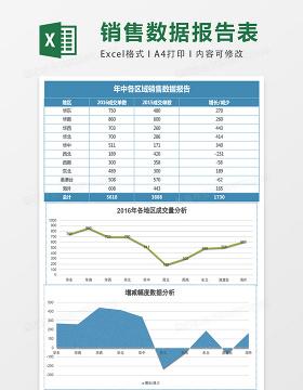 年中各区域销售数据报告表excel模板表格.xlsx