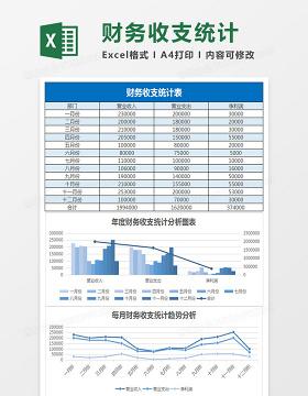 年度财务营收统计财务报表excel表格模板