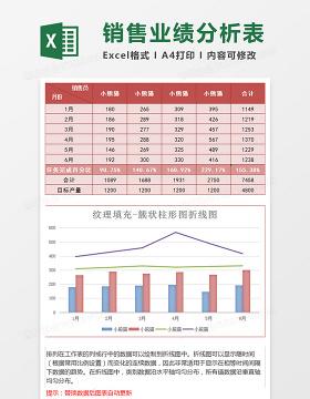 销售统计簇状柱形图折线图excel模板红