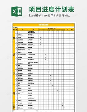 产品项目进度计划表excel表格模板