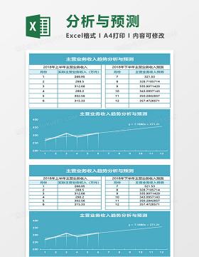 主营业务收入趋势分析与预测