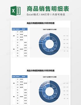商品分类销售明细统计环形饼形图excel表格模板