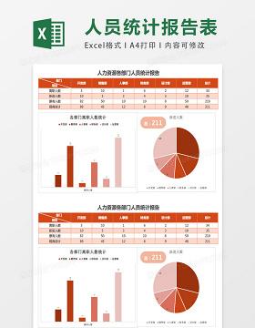 人力资源各部门人员统计报告excel表格模板