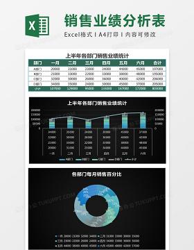 半年度销售业绩统计分析Excel模板表格