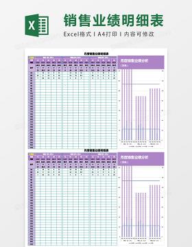 销售业绩分析表双柱形分析表Excel模板表格