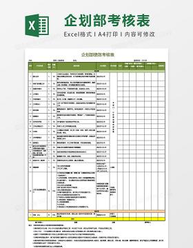 企划专员KPI考核表Excel模板