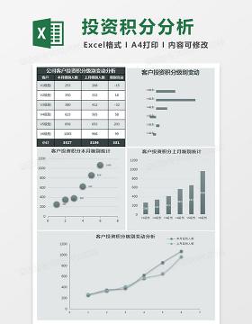 公司客户投资积分级别变动分析Excel模