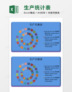 公司产品生产统计表