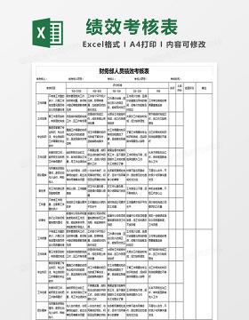 财务部人员绩效考核表excel表