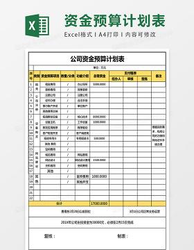公司资金预算计划表格EXCEL表格模板