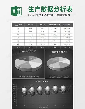 立体生产目标数据分析表excel模板