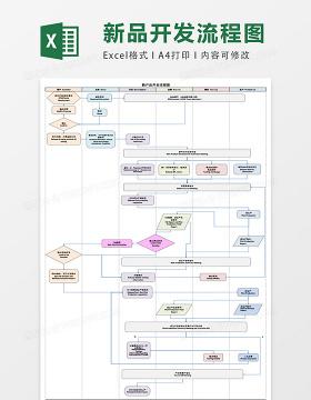 新产品开发流程图excel表格模板