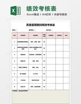 质量管理顾问绩效考核表Excel表格