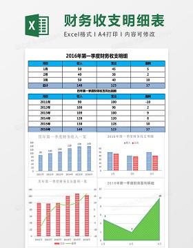 实用季度财务收入支出明细表excel模板表格