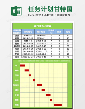 简约项目任务计划甘特图excel表模板