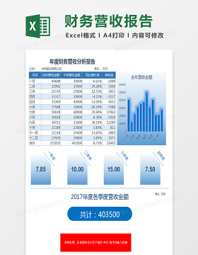 年度财务营收分析报告Excel表格