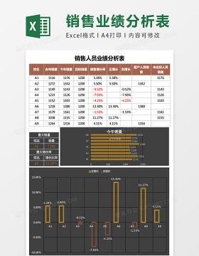 销售人员业绩分析表excel模板表格