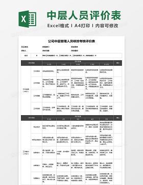 公司中层管理人员绩效考核评价Excel表格