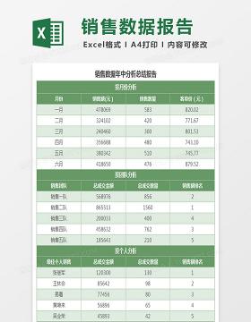 绿色简约销售数据年中分析表excel模板