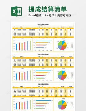 彩色实用销售提成表Excel图表模板