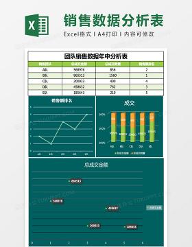 团队销售数据年中分析表Excel表格模板