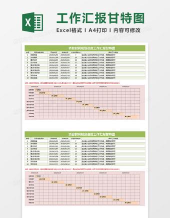 項目時間規劃進度工作匯報甘特圖Execl表格