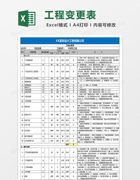 EXCEL图表模版 装修工程预算表