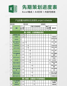 产品质量先期策划及进度表