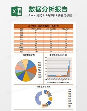 年中各区域数据excel表格模板