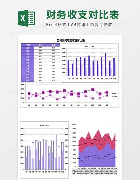 公司财务年度收支对比EXCEL表格模板
