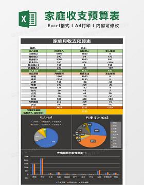 简洁版家庭收支预算控制表Excel模板