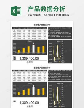 图形化产品数据分析表