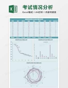 班级考试得分及进步情况分析Excel模板