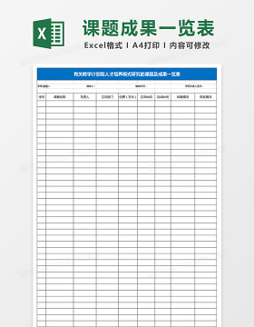 有关教学计划和人才培养模式研究的课题及成果Excel表格