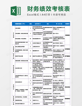 财务经理绩效考核表excel表格模板