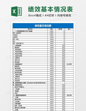 绩效基本情况表Excel表格