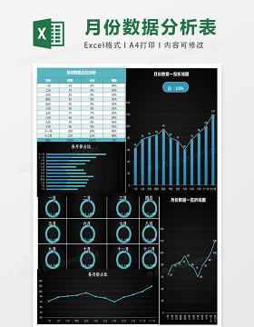 全年12月各月份数据占比分析表Excel模板表格