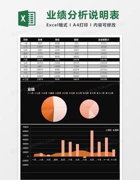 橙蓝营销业绩分析说明表excel表格模板