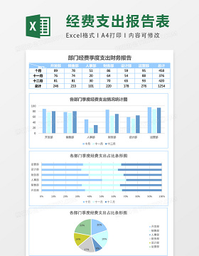 季度支出财务报告数据统计表Excel模板表格