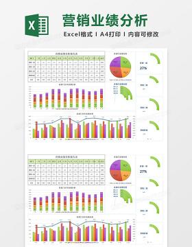 年度月营销业绩分析报告表excel模板