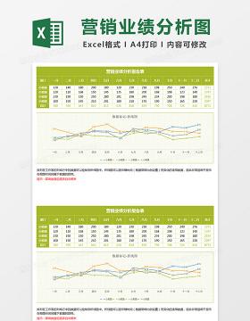 绿色营销业绩分析报告折线图Excel模板
